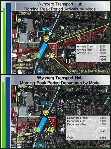Infographic of people arriving and leaving from the wynberg transport interchange