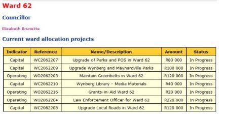 Ward 62 2